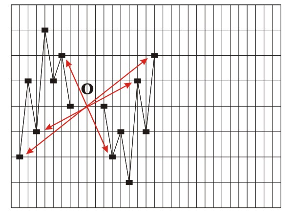 Parallel translation of vectors