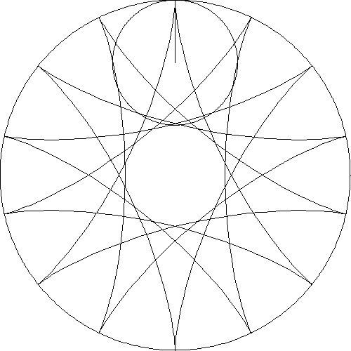 humanistic mathematics  teaching mathematics with artistic